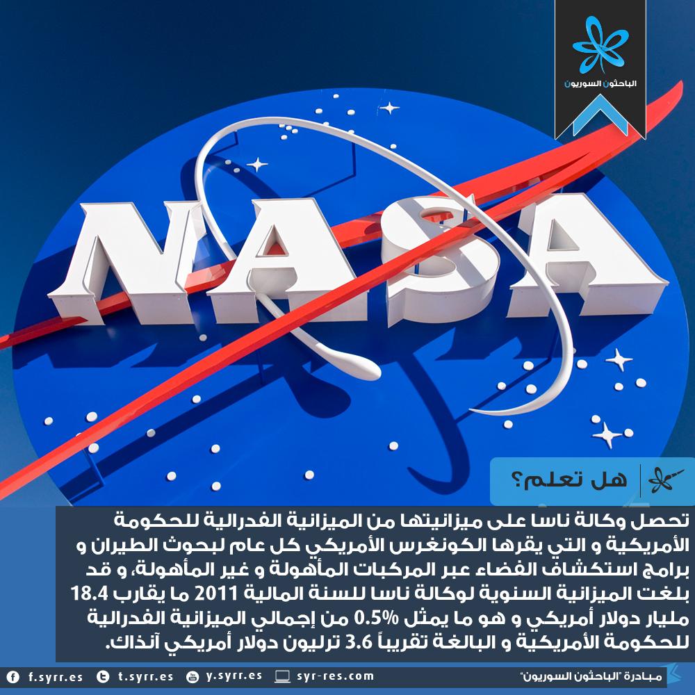 ميزانية وكالة ناسا