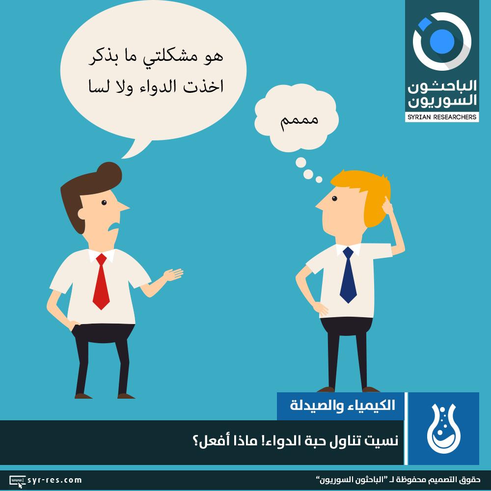 شخص غريب تدحرج المراجع افضل وقت لاخذ حبوب الضغط في رمضان Alterazioni Org