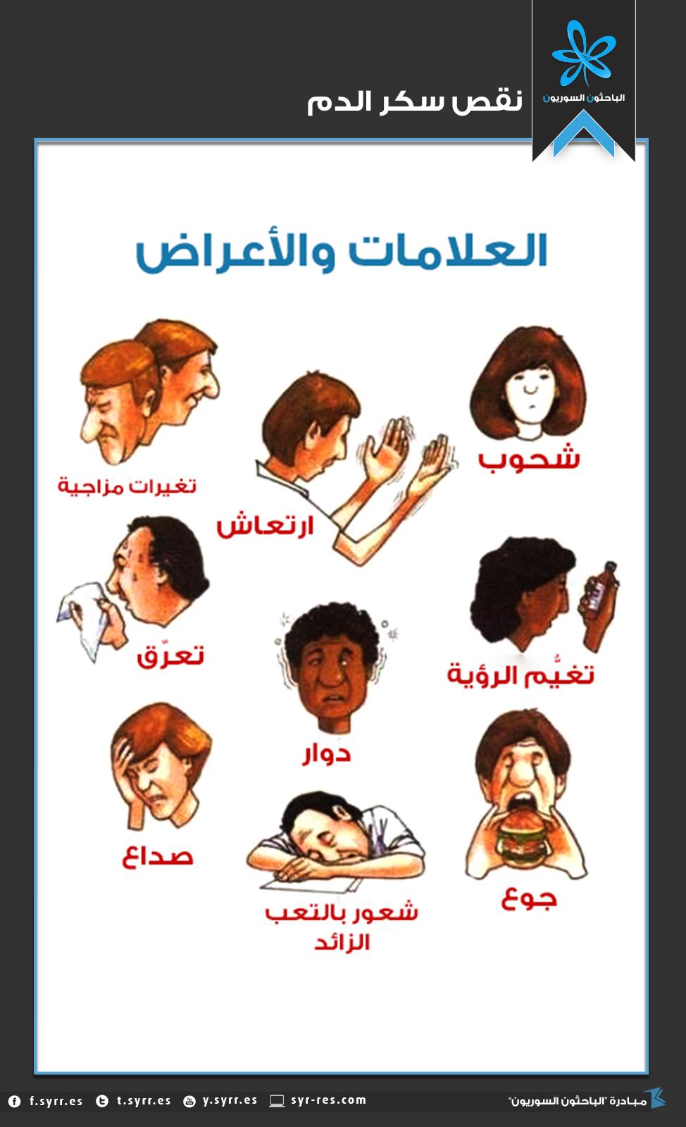 أعراض نقص سكر الدم