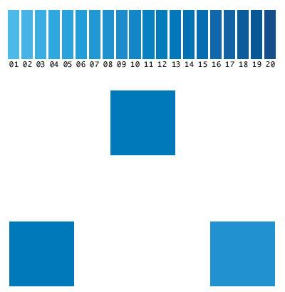 الباحثون السوريون تاريخ الألوان في لغات الشعوب أسلافنا ورؤية اللون الأزرق